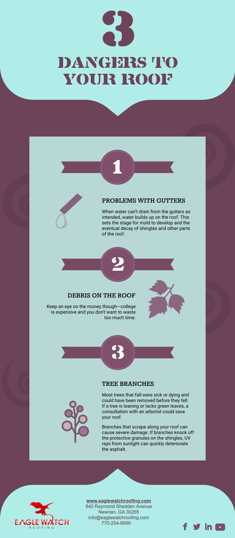 Three Dangers to Your Roof [infographic]