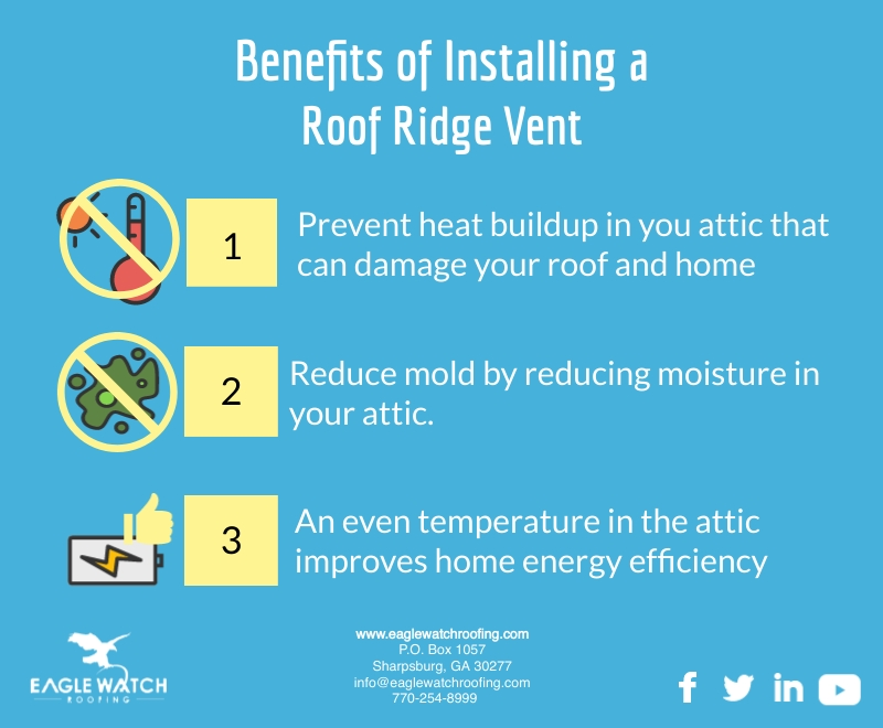 Ways to Enhance and Protect your Home and Roof [infographic]