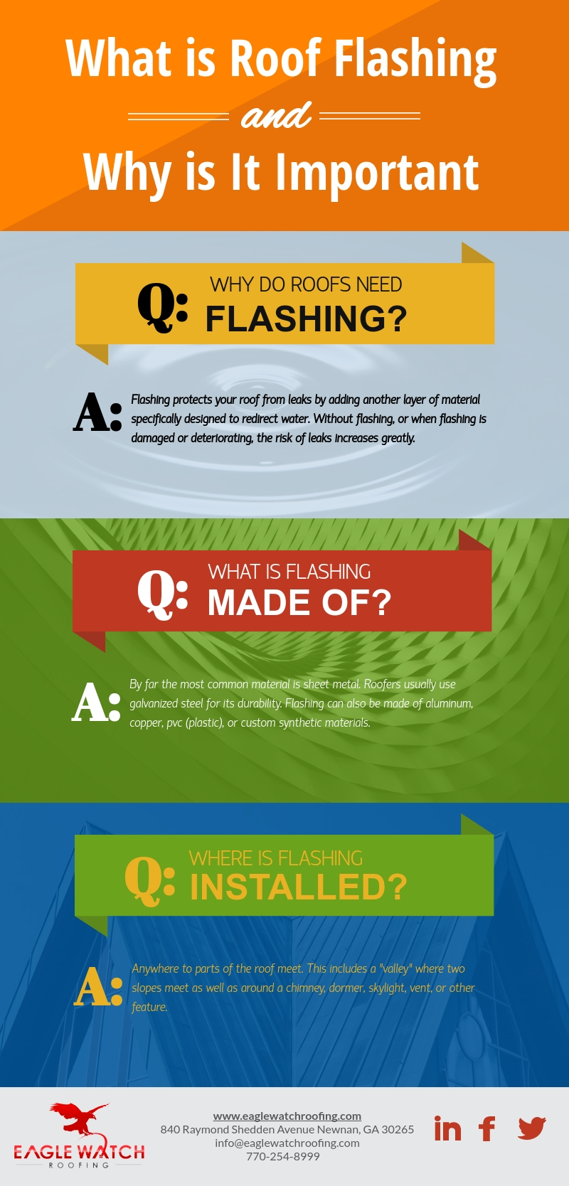 What is Roof Flashing and What Happens When It Fails [infographic]