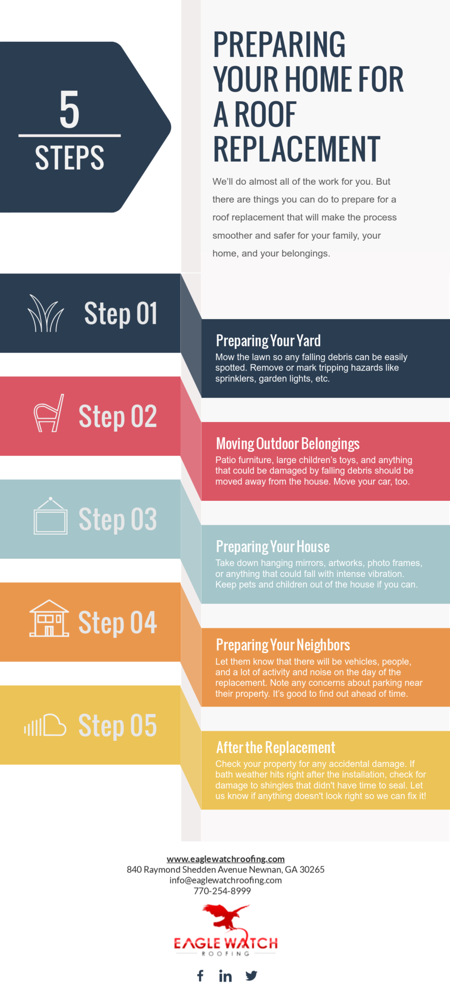 Tips to Prepare for a Roof Replacement [infographic]