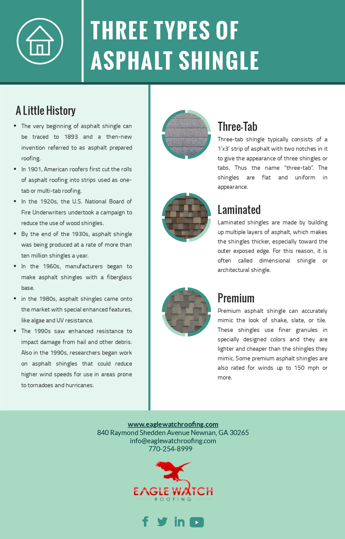 Three Types of Asphalt Shingle [infographic]