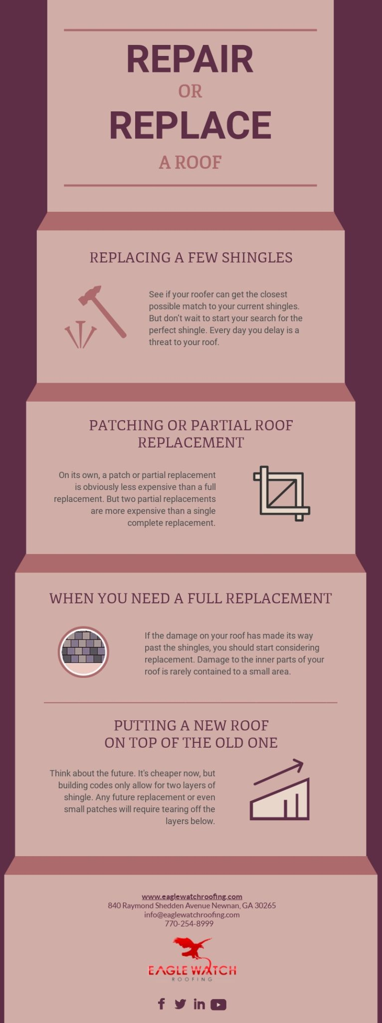 Repair or Replace a Roof [infographic]
