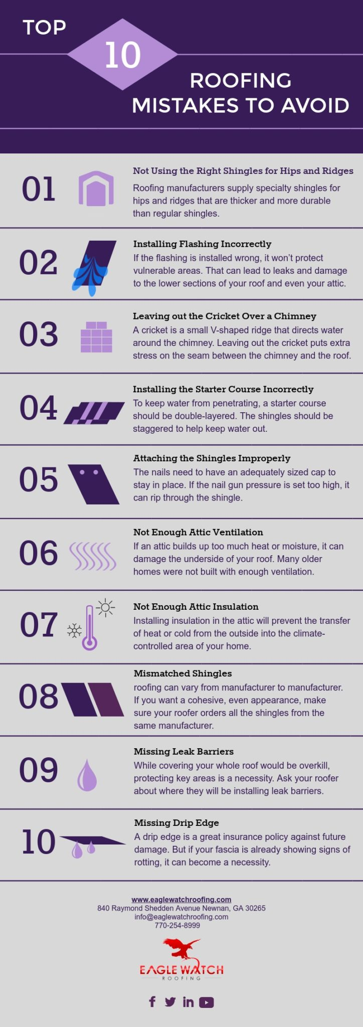 Top 10 Roofing Mistakes to Avoid [infographic]
