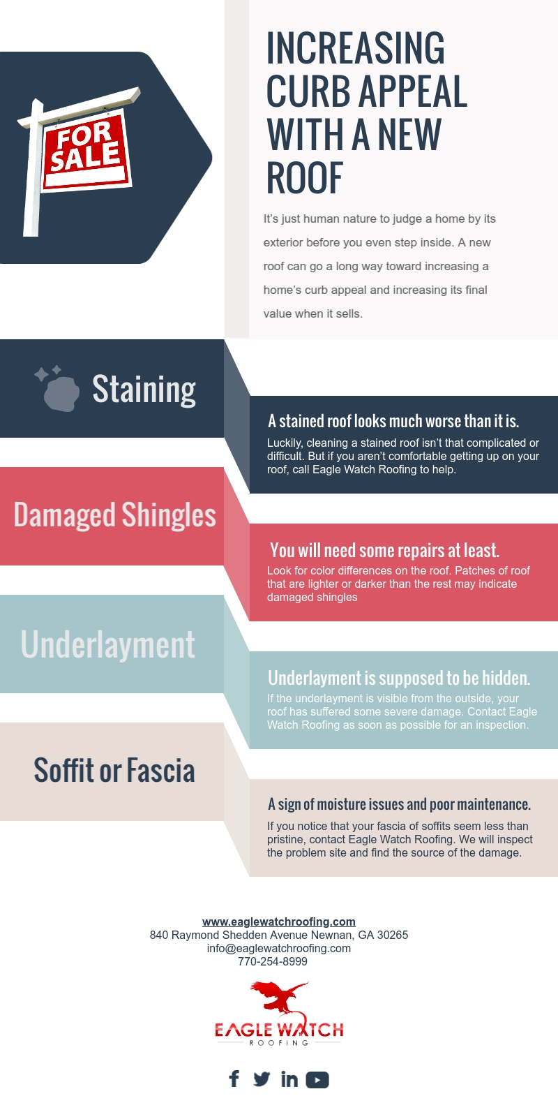 Increasing Curb Appeal with a New Roof [inforgraphic]