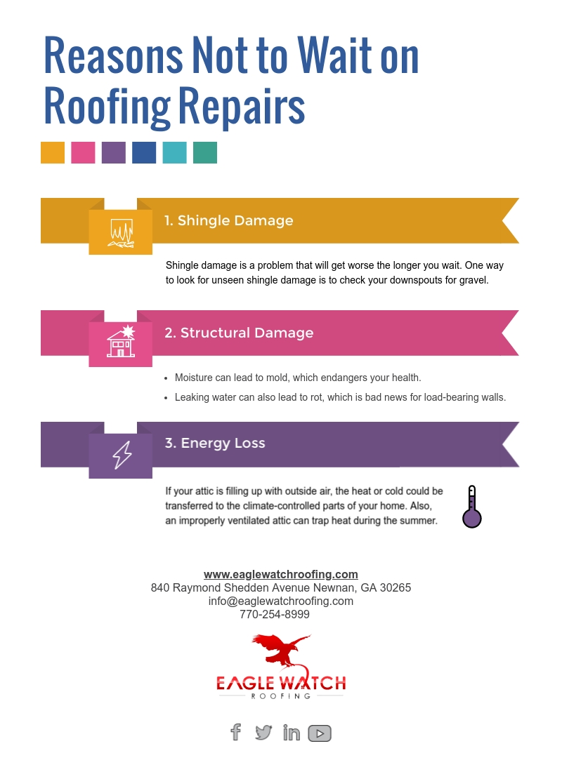 Reasons Not to Wait on Roofing Repairs [infographic]