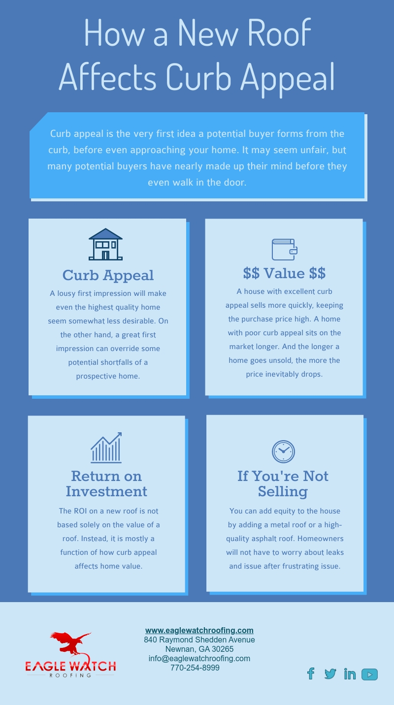 How a New Roof Affects Curb Appeal [infographic]