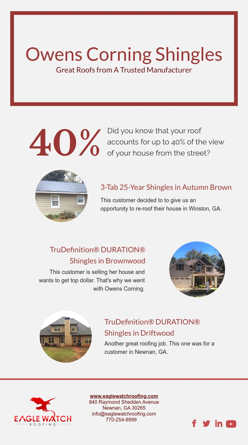 Owens Corning Shingles [infographic]