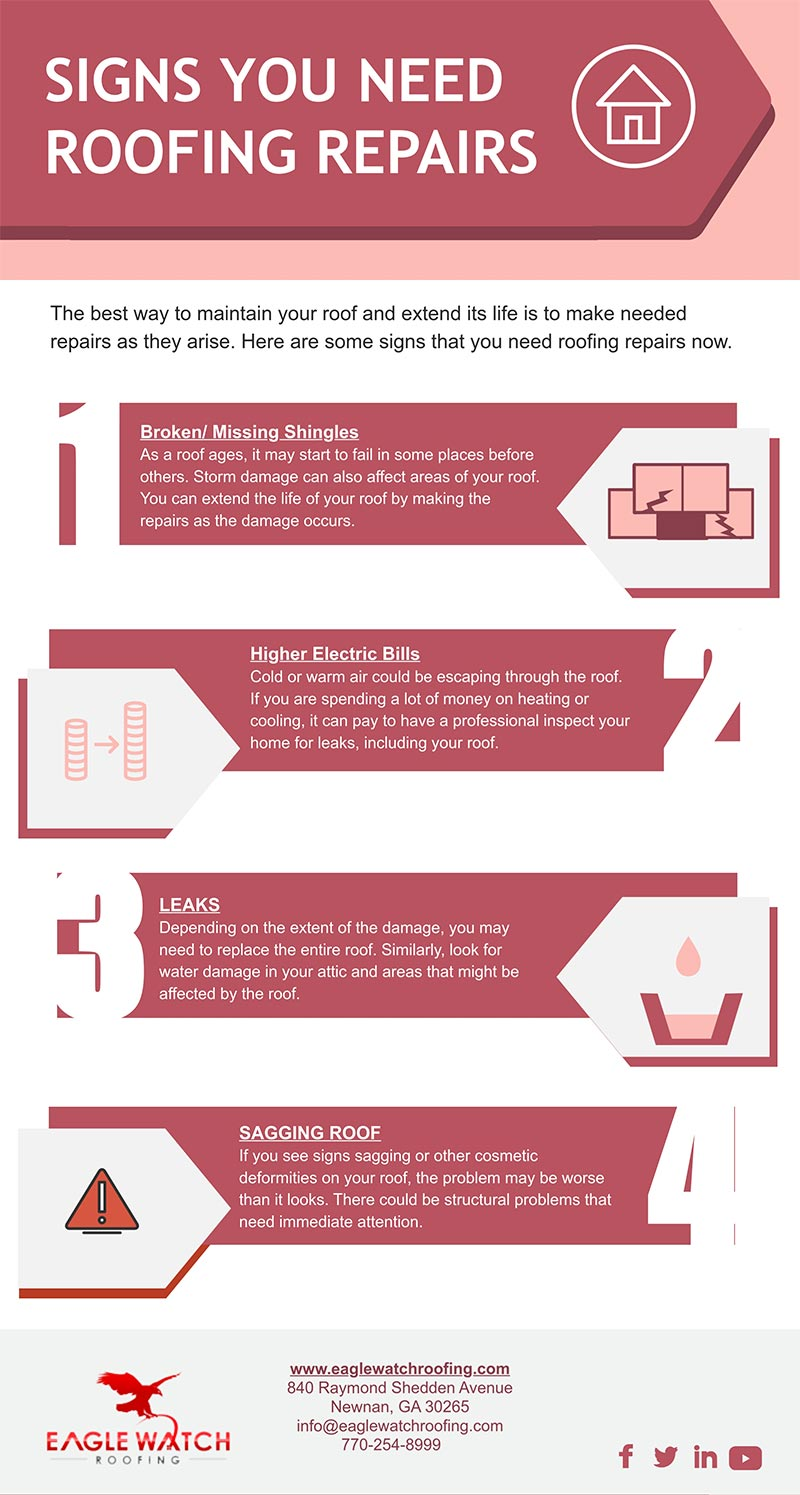 Signs You Need Roofing Repairs [infographic]