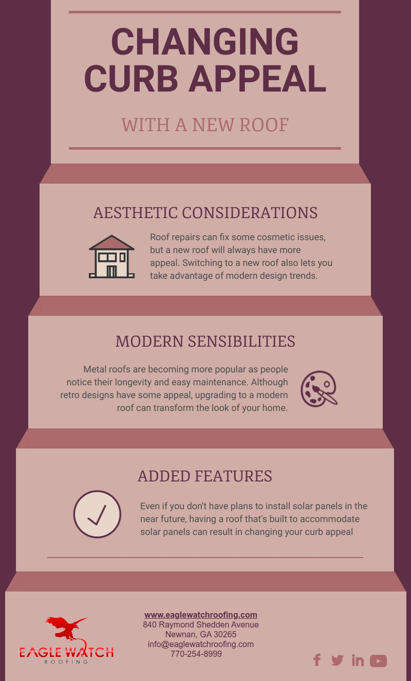 Changing Curb Appeal With a New Roof [infographic]