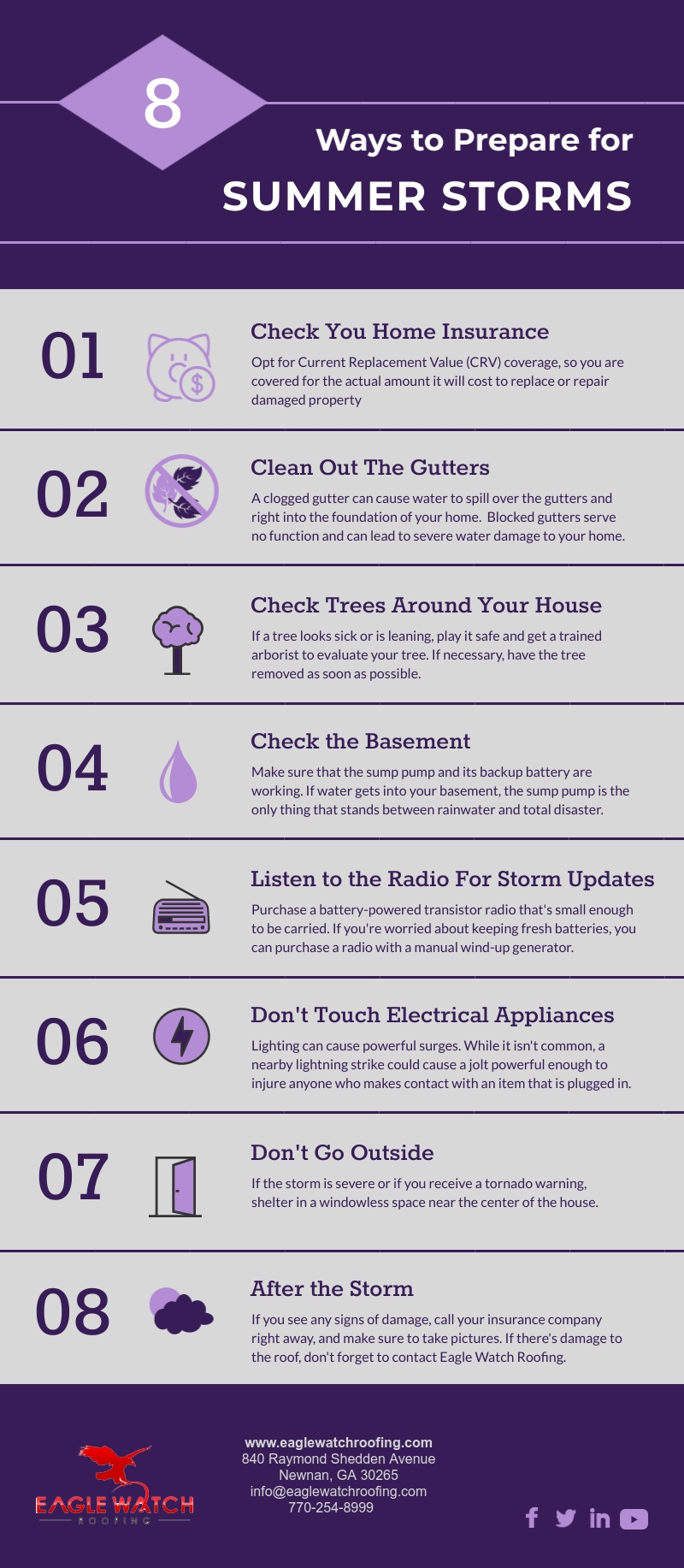 Get Ready for Summer Storms [infographic]