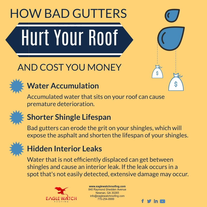 How Bad Gutters Can Hurt Your Roof [infographic]
