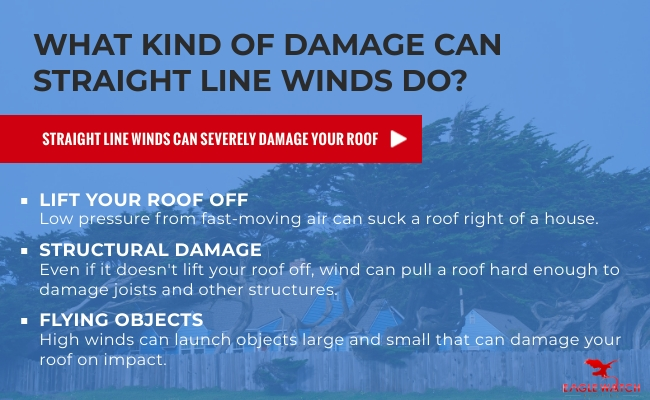 Straight Line Winds Can Damage Your Roof [infographic]